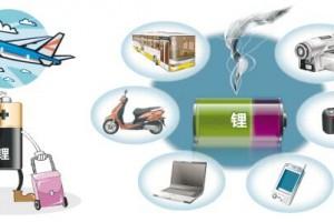 锂离子电池制造过程中常见火灾处置预案